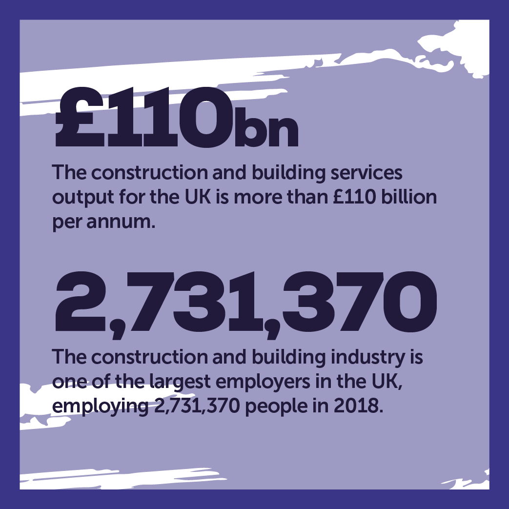 industry facts Building services