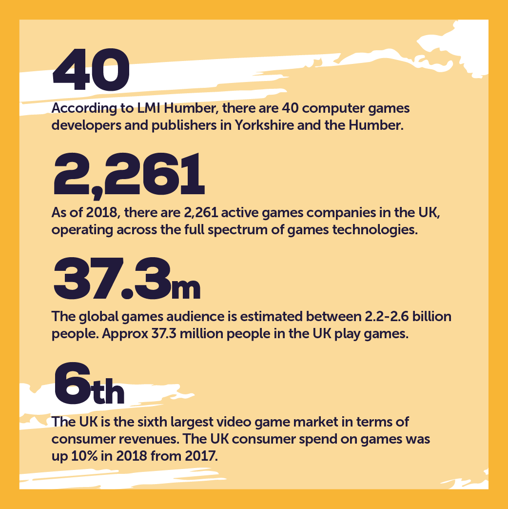 industry facts Digital & Games