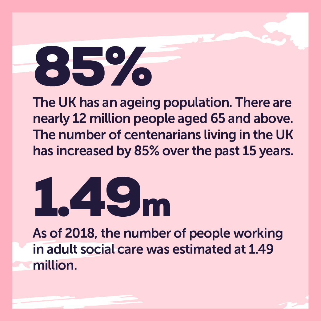 industry facts Health & Social Care